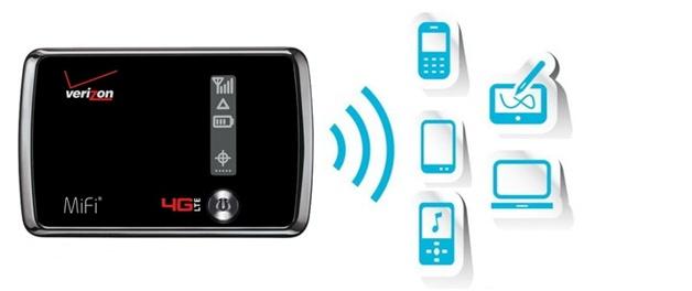 3G модем роздати на WI-FI